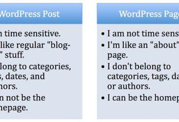 Perbedaan Antara Post Dan Page Pada WordPress